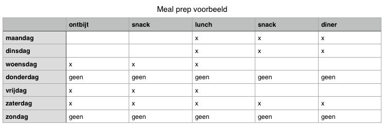mealprep-schema