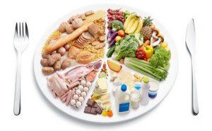 macronutriënten-voeding